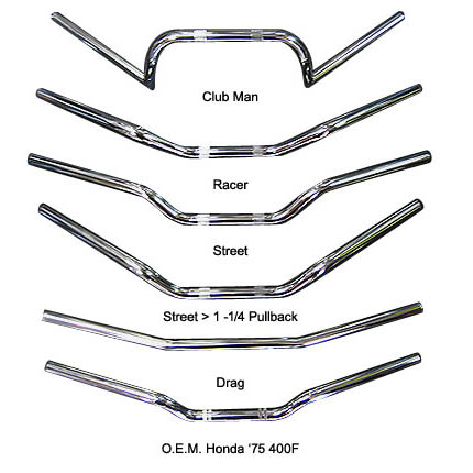 Handlebar Items